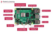 Top 10 Raspberry Pi Based Projects online in Chennai